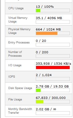 io usage,cp,, I/O Usage, startachim blog